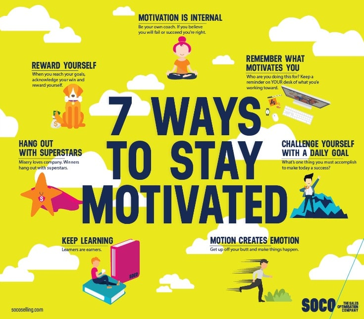 7 ways to stay motivated to find business success and Instagram growth